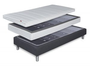 De beste matrassen, bedbodems en boxsprings