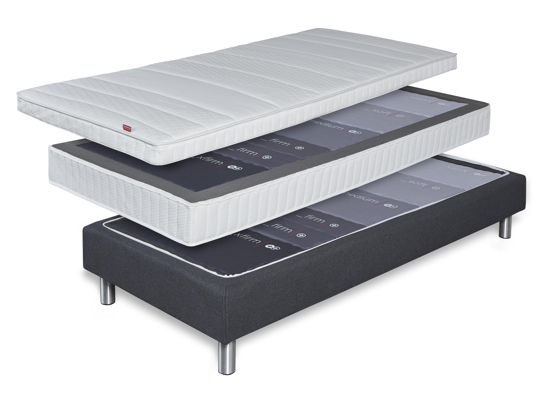 De beste matrassen bedbodems en boxsprings