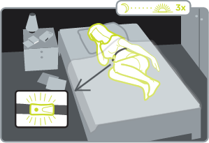 SlaapID-meting